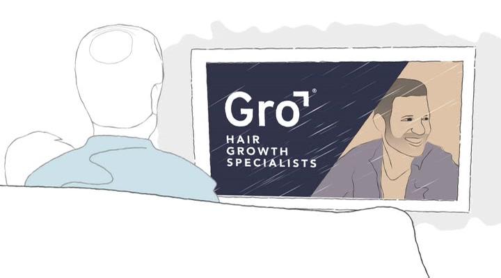 Gro Clinics
