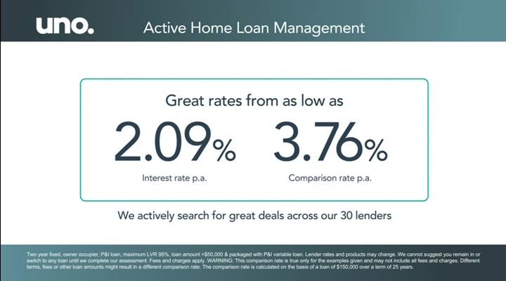 UNO Home Loans