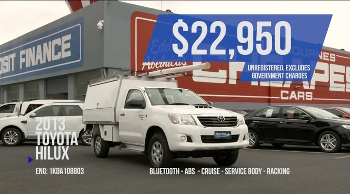Melbourne's Cheapest Cars