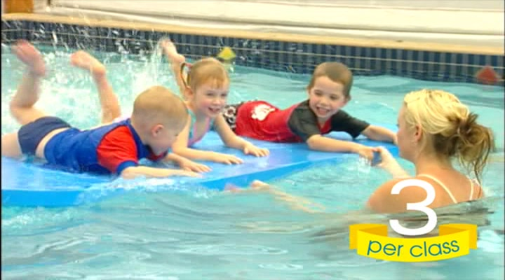 Shapland Swim Schools
